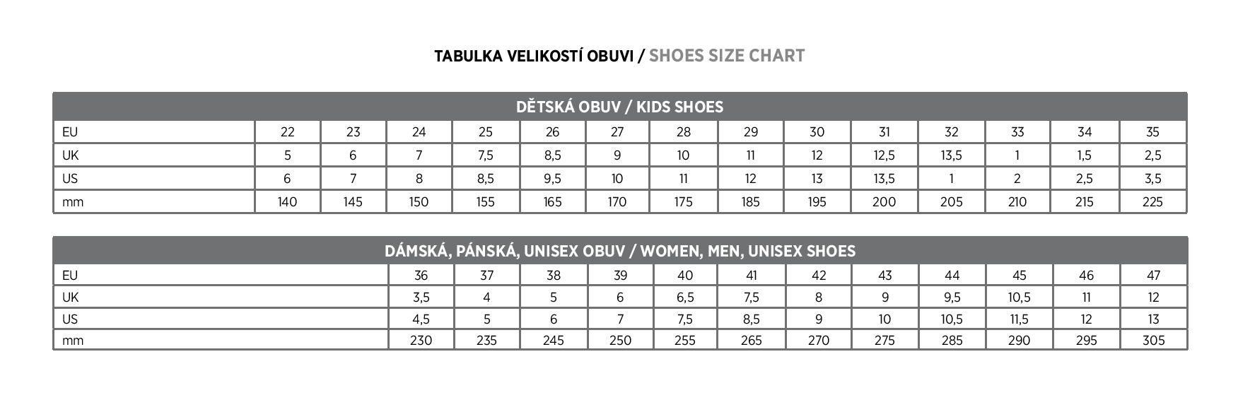 Velikostní tabulka obuvi