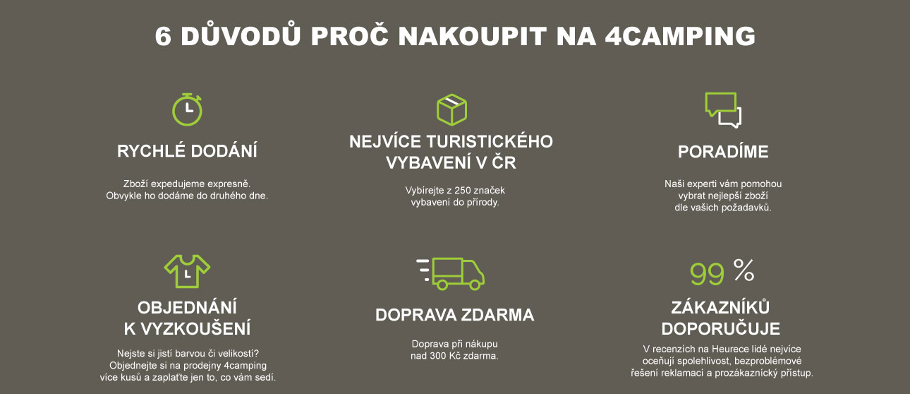 6 důvodů, proč nakoupit na 4camping